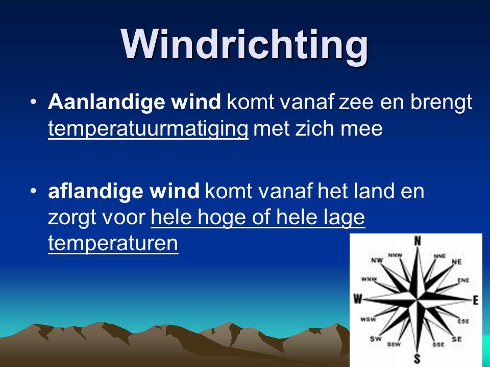 Windrichting Aanlandige wind komt vanaf zee en brengt temperatuurmatiging met zich mee.