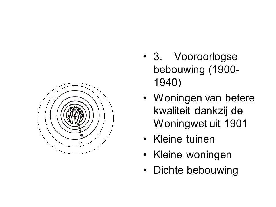 3. Vooroorlogse bebouwing (1900-1940)