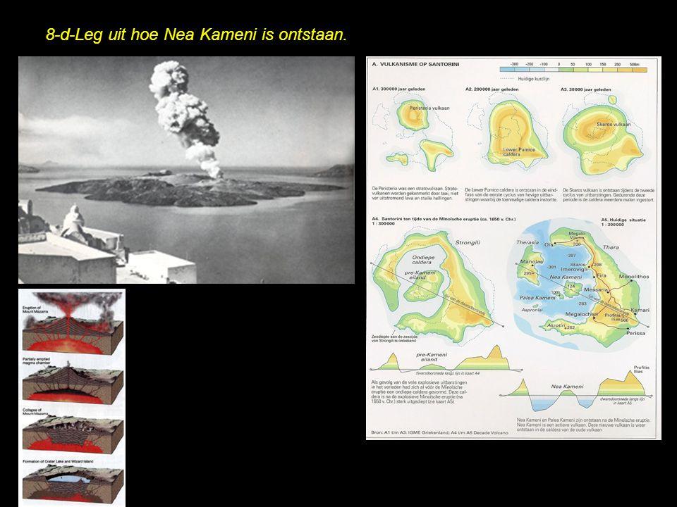 8-d-Leg uit hoe Nea Kameni is ontstaan.