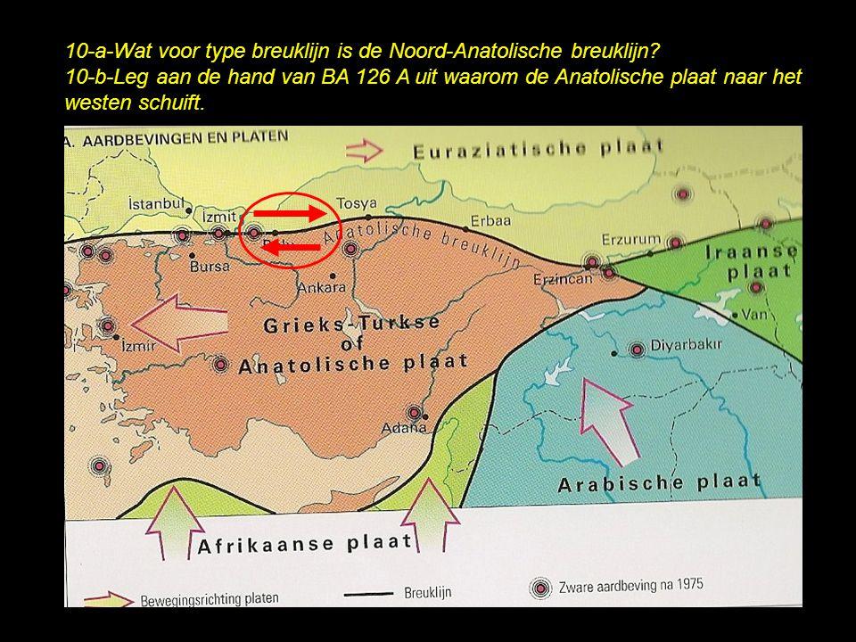 10-a-Wat voor type breuklijn is de Noord-Anatolische breuklijn