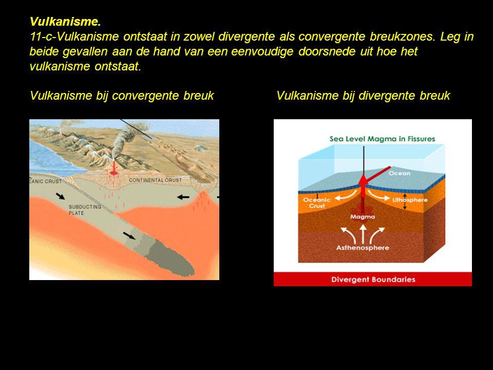 Vulkanisme.