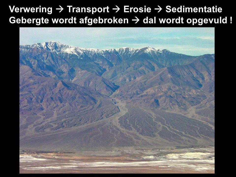 Verwering  Transport  Erosie  Sedimentatie