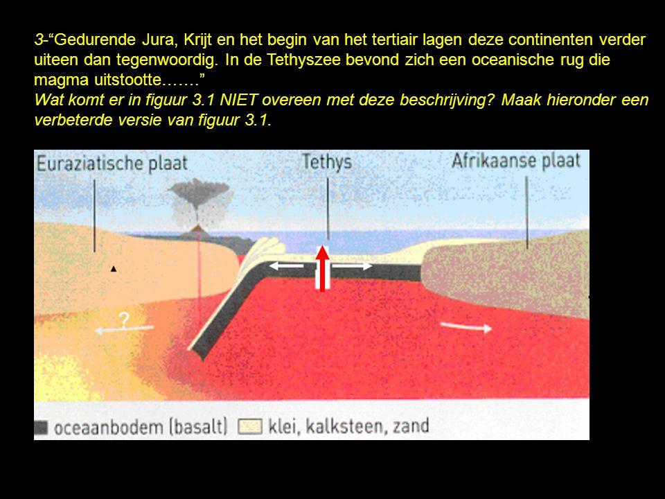 3- Gedurende Jura, Krijt en het begin van het tertiair lagen deze continenten verder uiteen dan tegenwoordig. In de Tethyszee bevond zich een oceanische rug die magma uitstootte…….