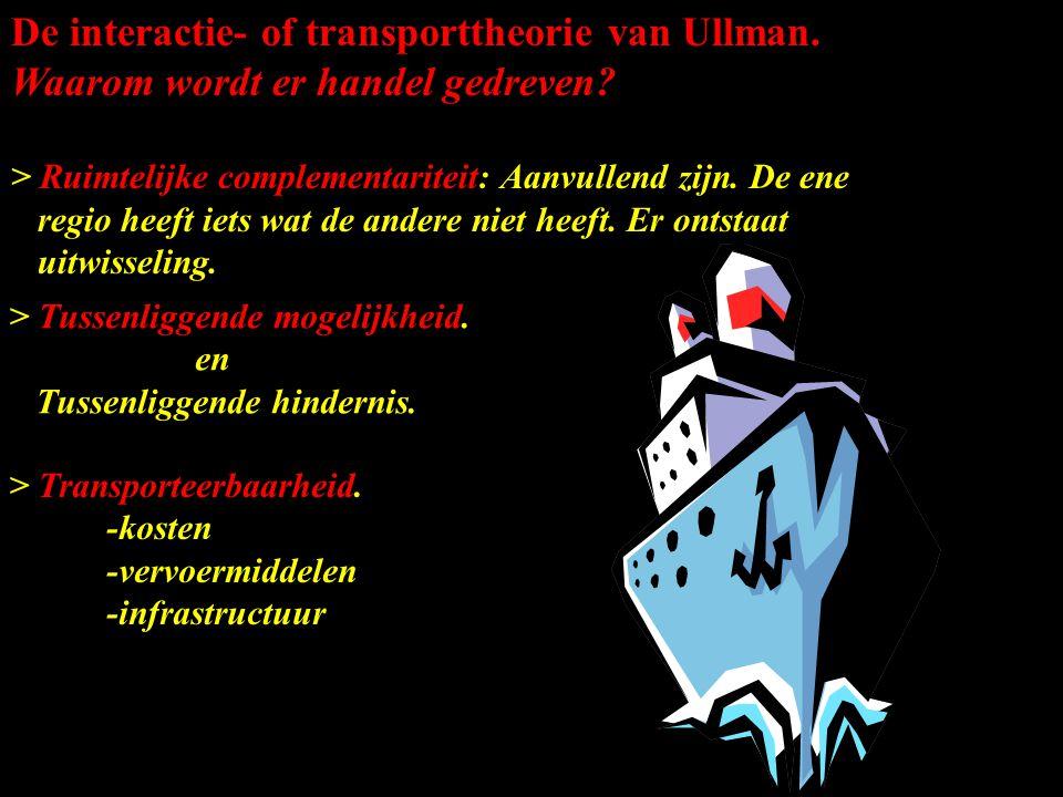 De interactie- of transporttheorie van Ullman