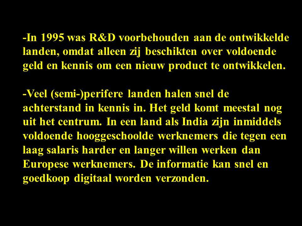 -In 1995 was R&D voorbehouden aan de ontwikkelde landen, omdat alleen zij beschikten over voldoende geld en kennis om een nieuw product te ontwikkelen.