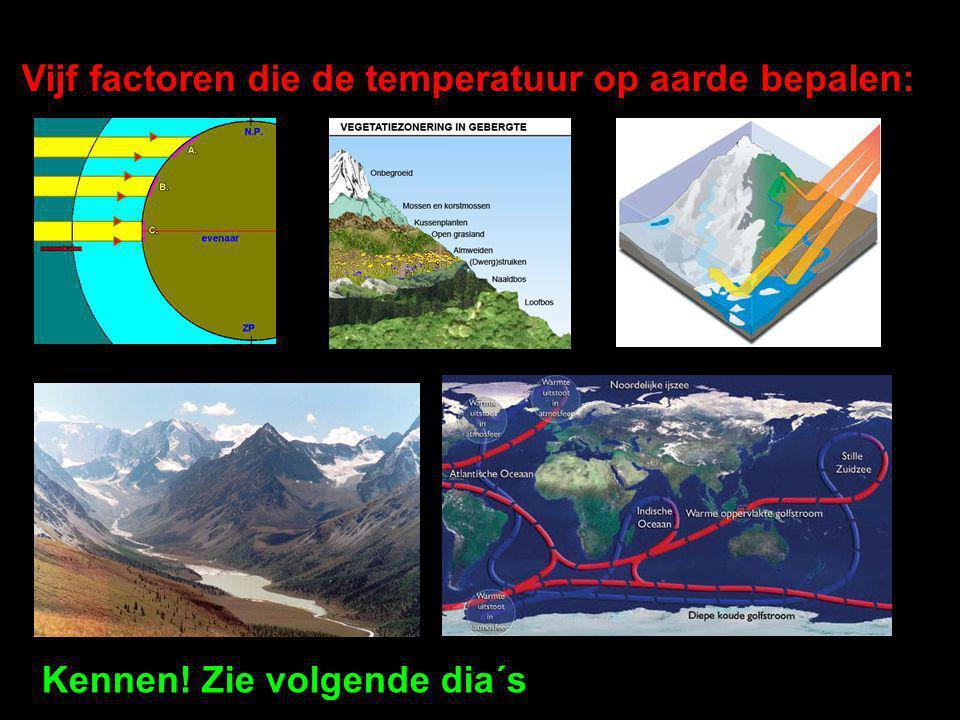 Vijf factoren die de temperatuur op aarde bepalen: