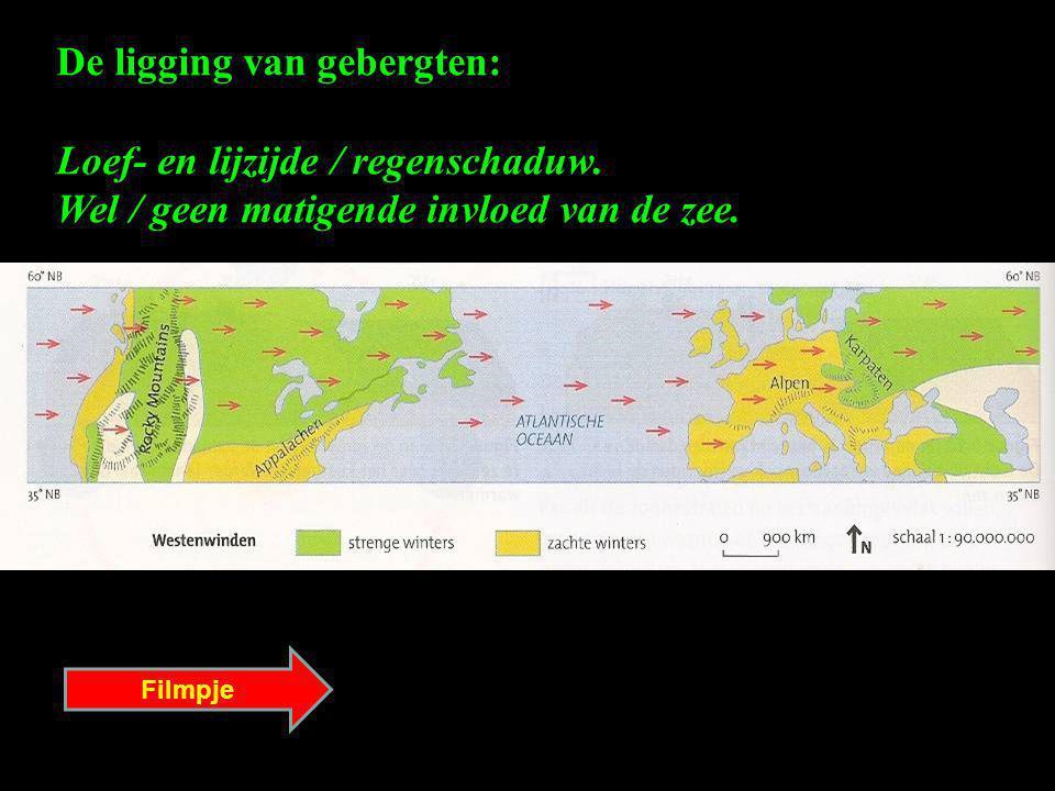 De ligging van gebergten: Loef- en lijzijde / regenschaduw.