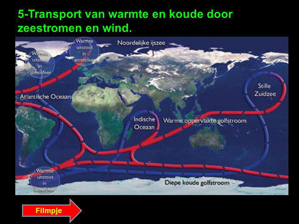 5-Transport van warmte en koude door zeestromen en wind.