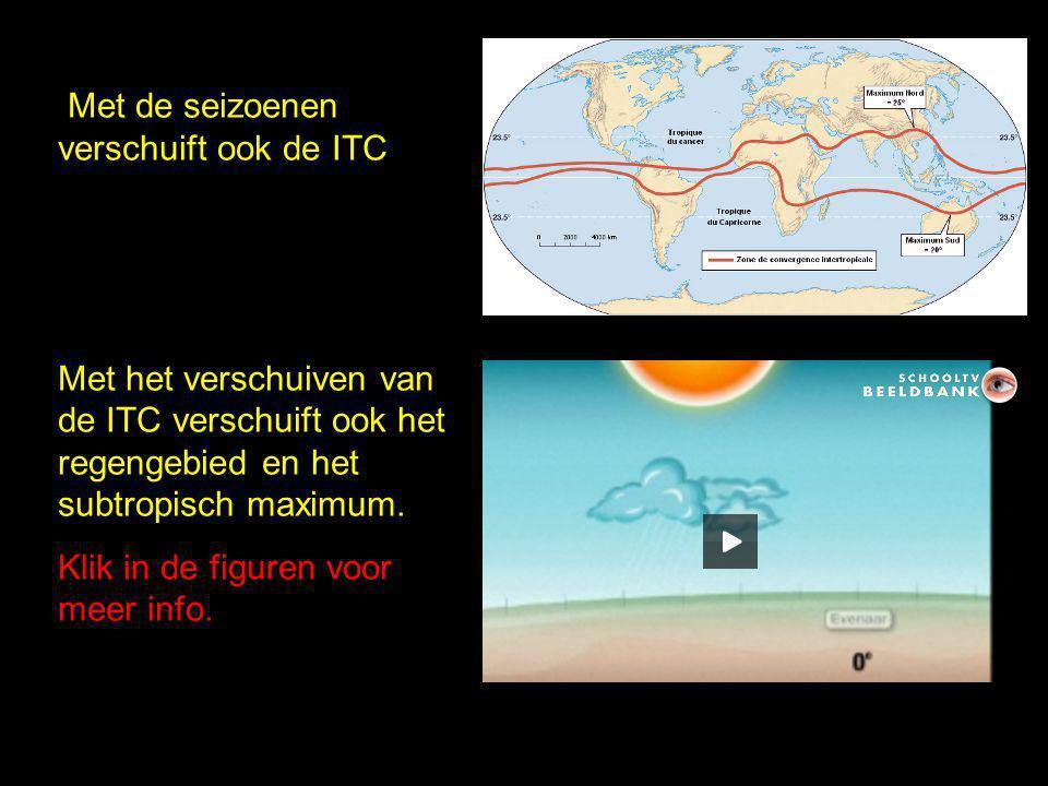 Met de seizoenen verschuift ook de ITC