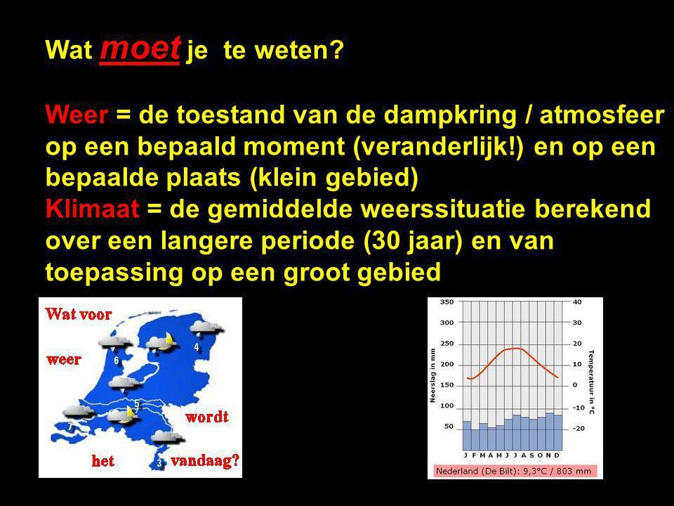 Wat moet je te weten Weer = de toestand van de dampkring / atmosfeer op een bepaald moment (veranderlijk!) en op een bepaalde plaats (klein gebied)