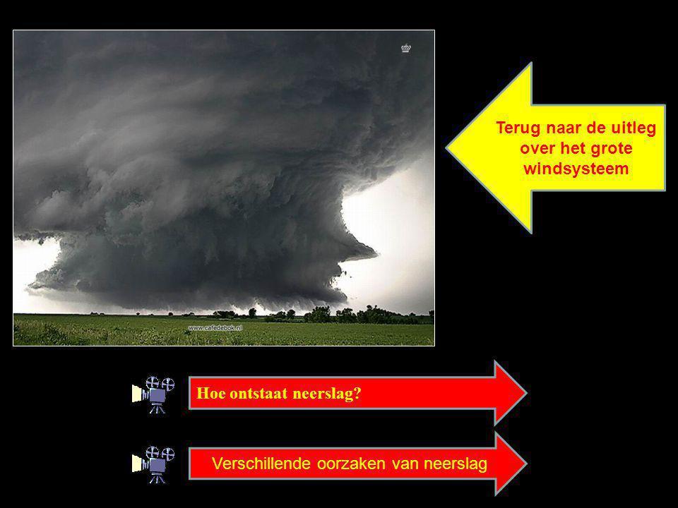 Terug naar de uitleg over het grote windsysteem