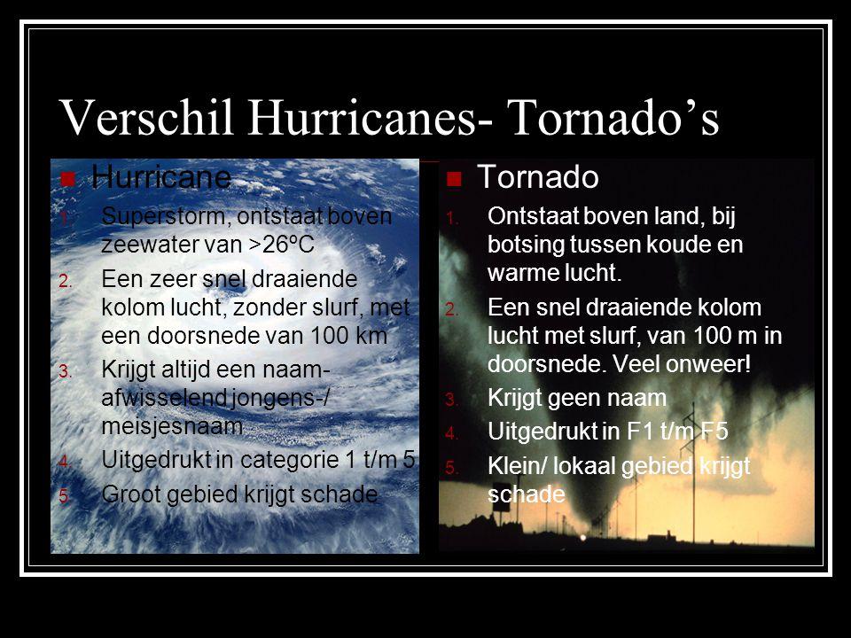 Verschil Hurricanes- Tornado's
