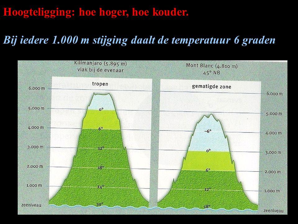 Hoogteligging: hoe hoger, hoe kouder.