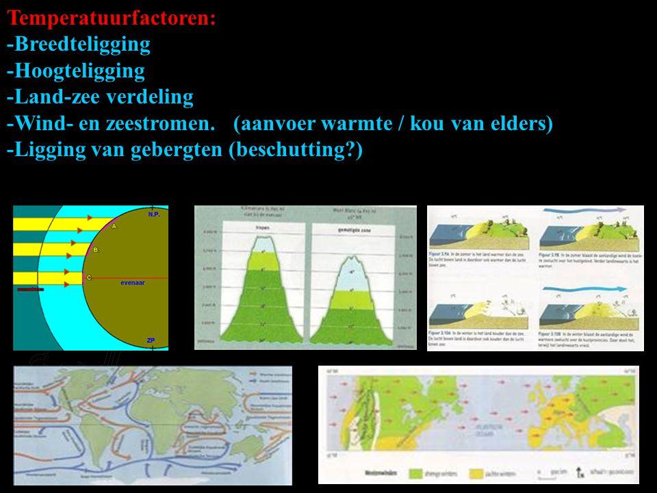 Temperatuurfactoren: