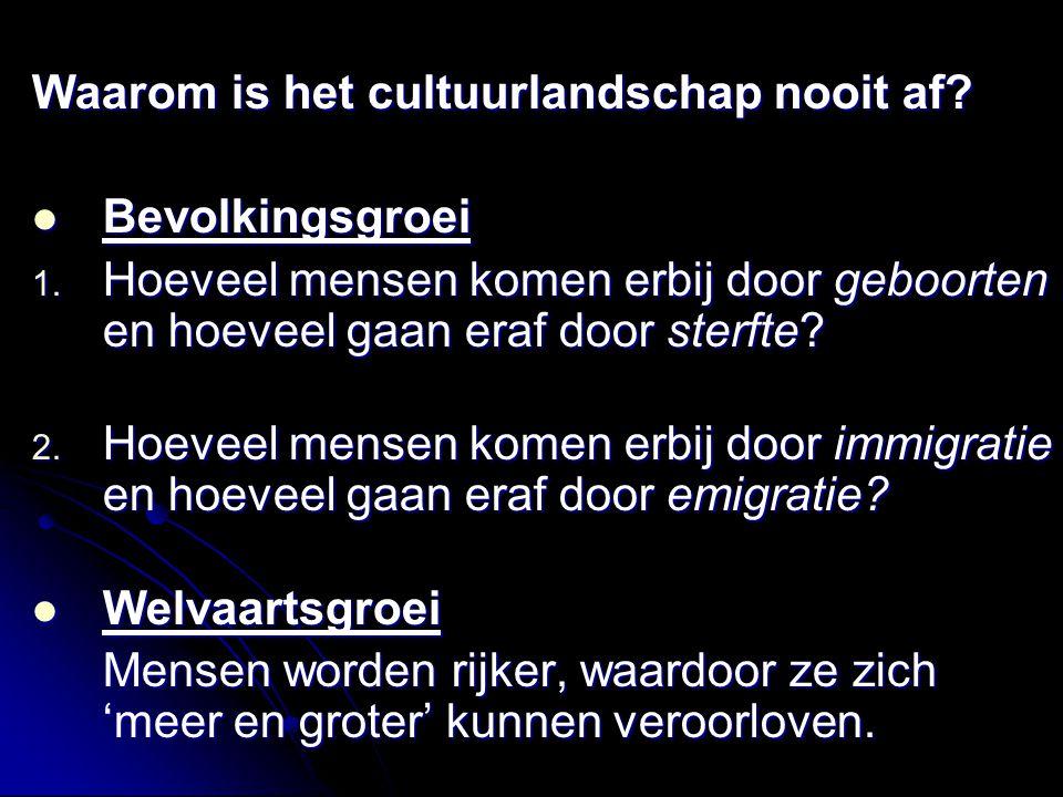 Waarom is het cultuurlandschap nooit af