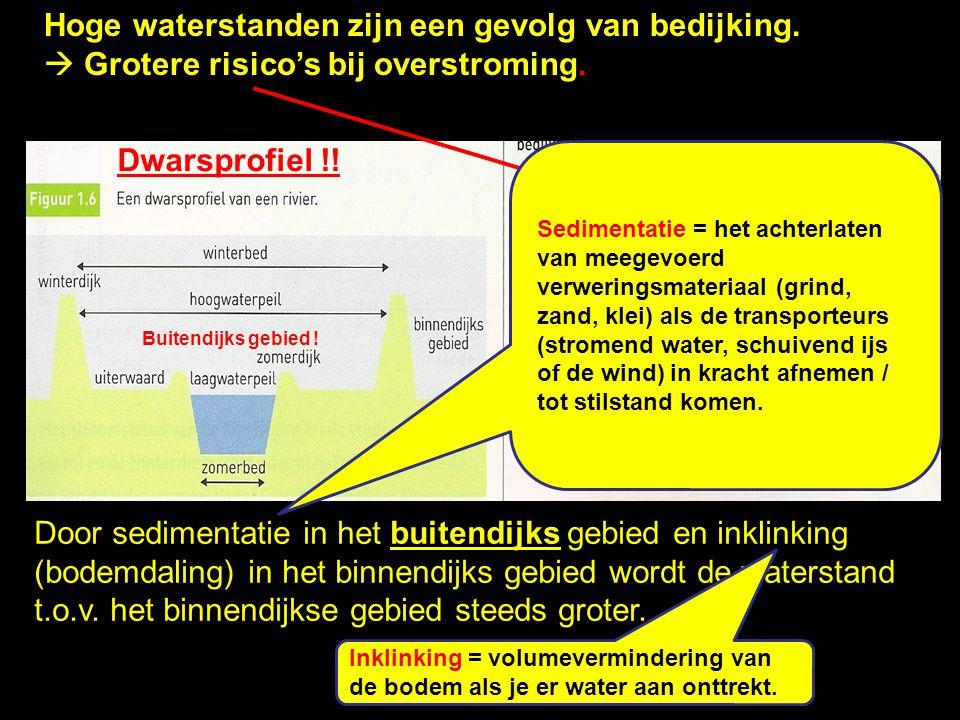 Hoge waterstanden zijn een gevolg van bedijking.