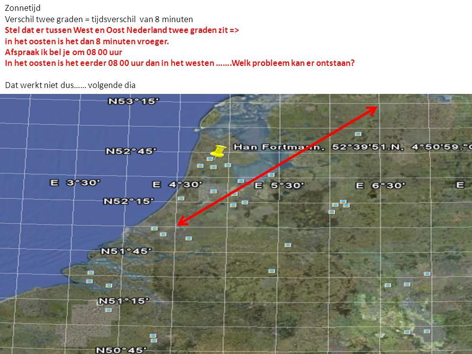 Zonnetijd Verschil twee graden = tijdsverschil van 8 minuten. Stel dat er tussen West en Oost Nederland twee graden zit =>