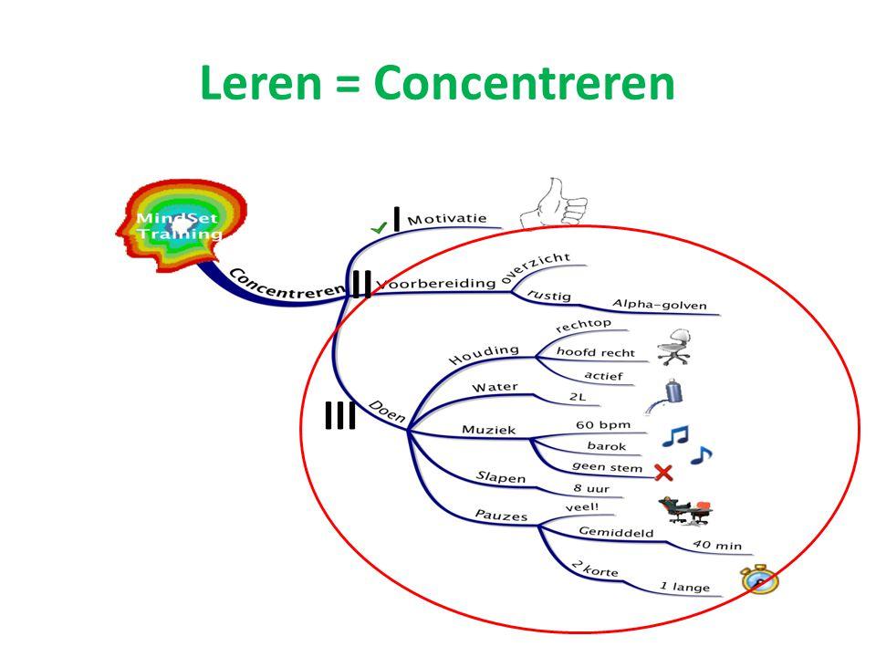 Leren = Concentreren I II III