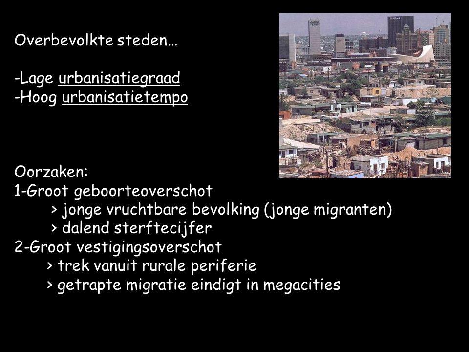 Overbevolkte steden… -Lage urbanisatiegraad. -Hoog urbanisatietempo. Oorzaken: 1-Groot geboorteoverschot.