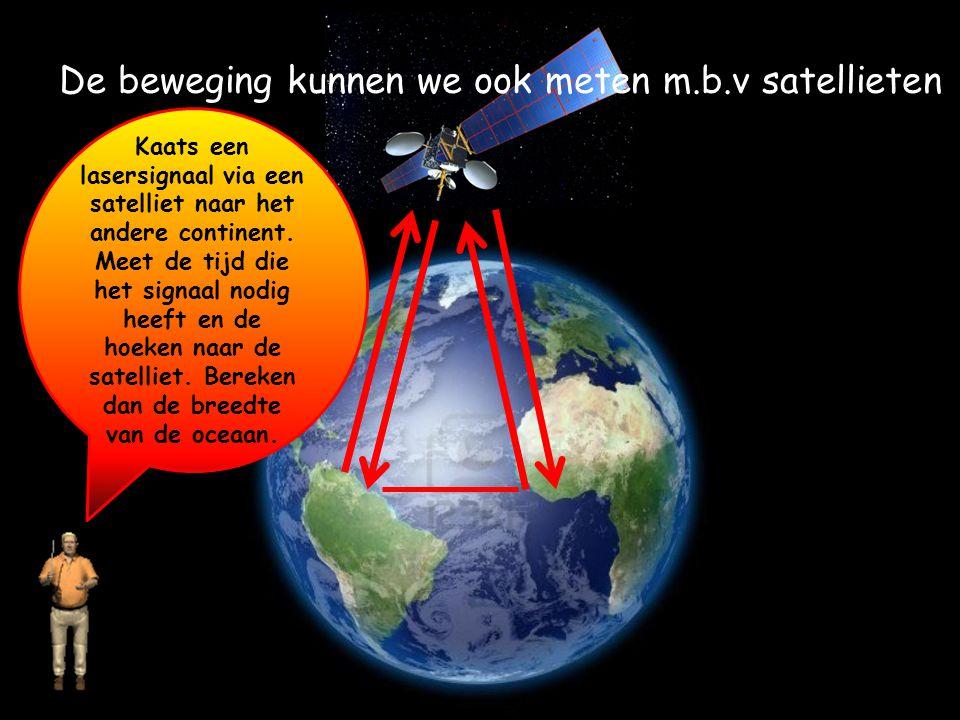 De beweging kunnen we ook meten m.b.v satellieten