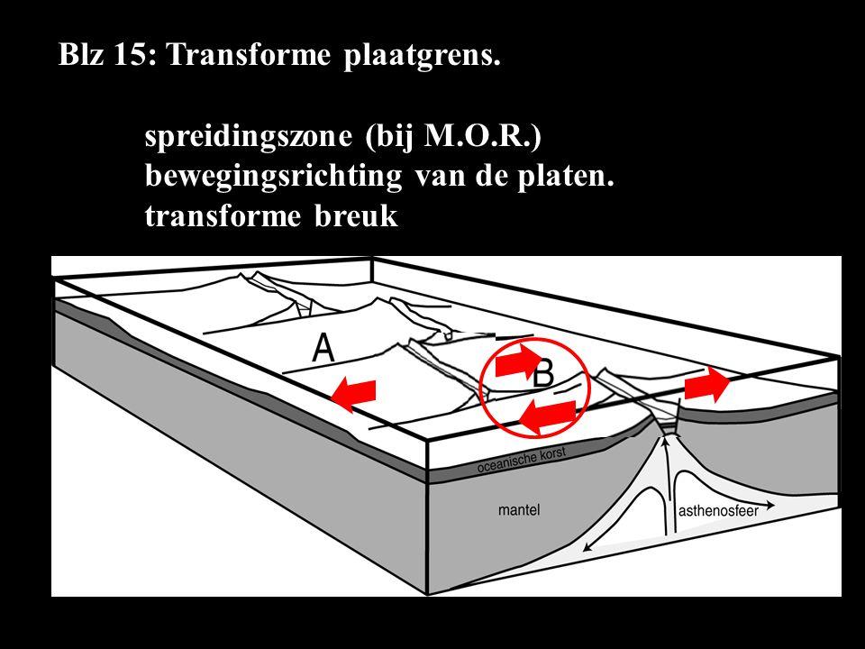Blz 15: Transforme plaatgrens.