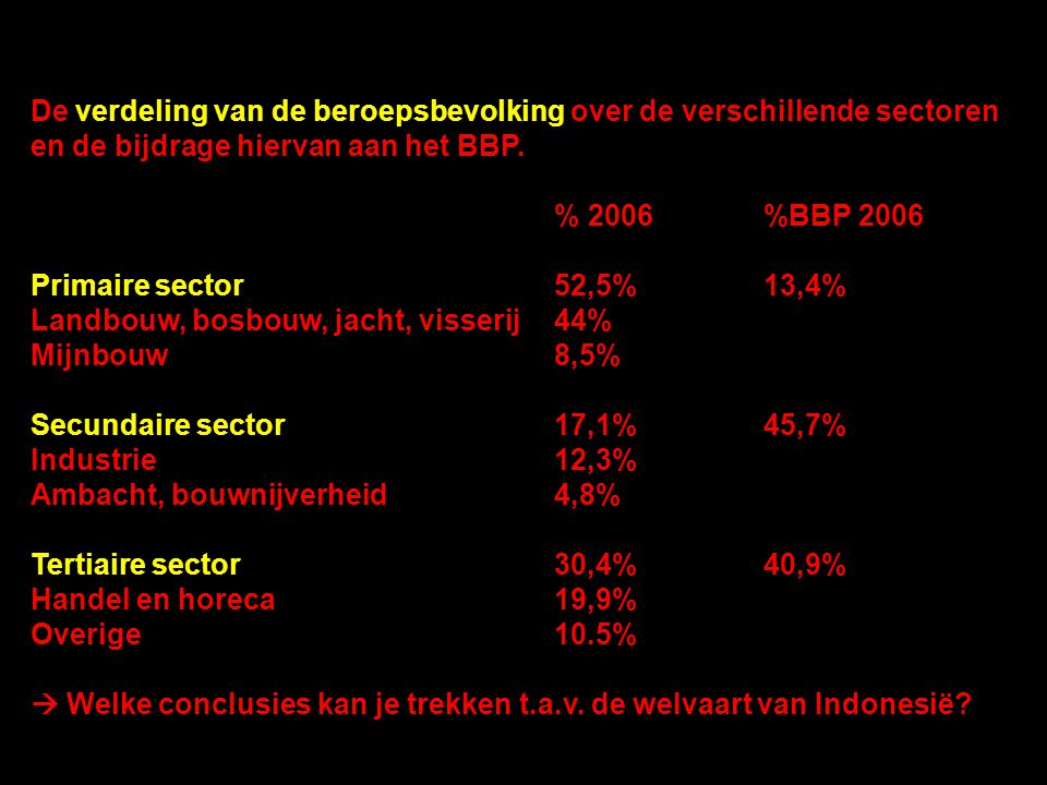 De verdeling van de beroepsbevolking over de verschillende sectoren en de bijdrage hiervan aan het BBP.
