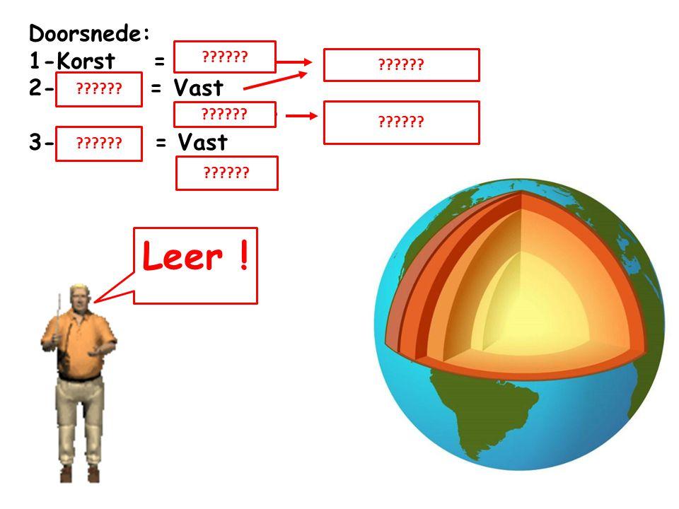 Leer ! Doorsnede: 1-Korst = Vast lithosfeer 2-Mantel = Vast
