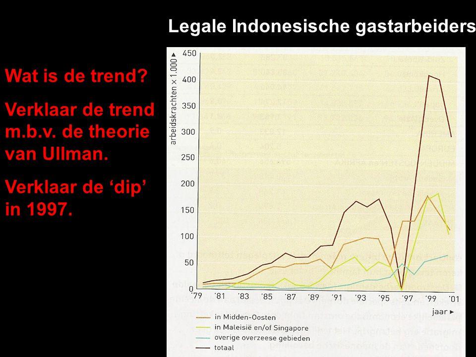 Legale Indonesische gastarbeiders