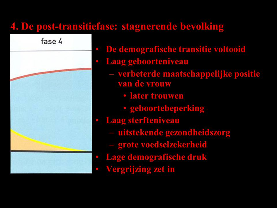 4. De post-transitiefase: stagnerende bevolking