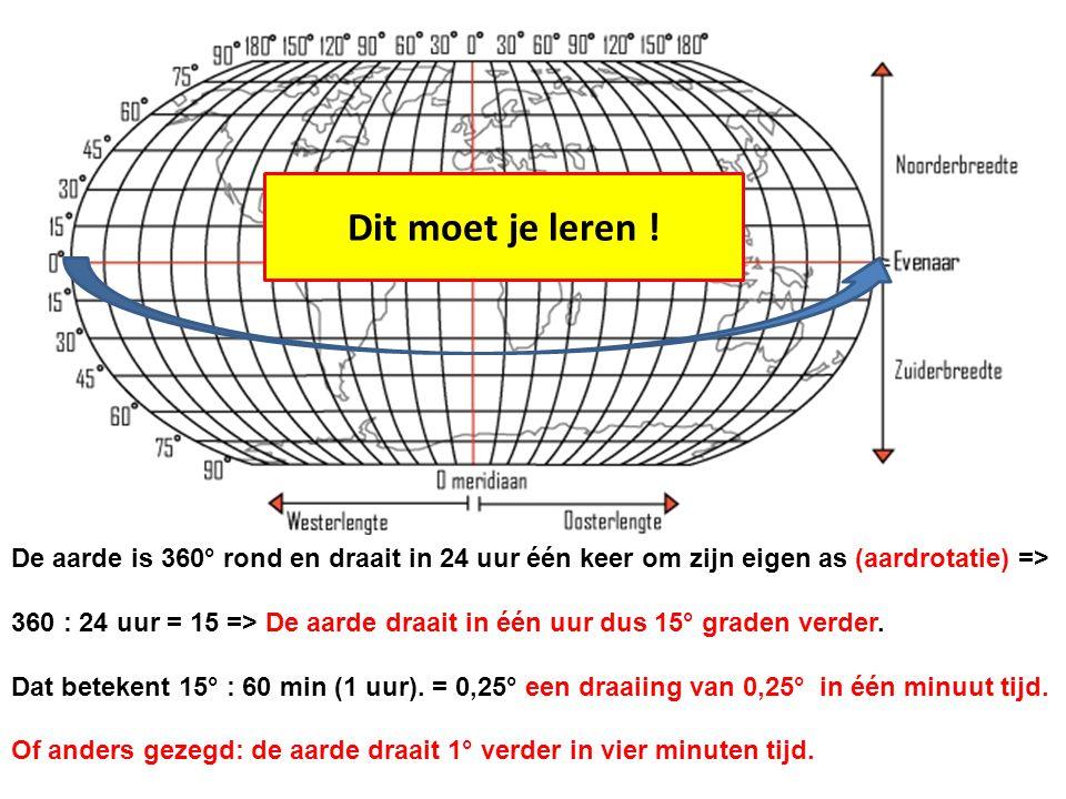Dit moet je leren ! De aarde is 360° rond en draait in 24 uur één keer om zijn eigen as (aardrotatie) =>