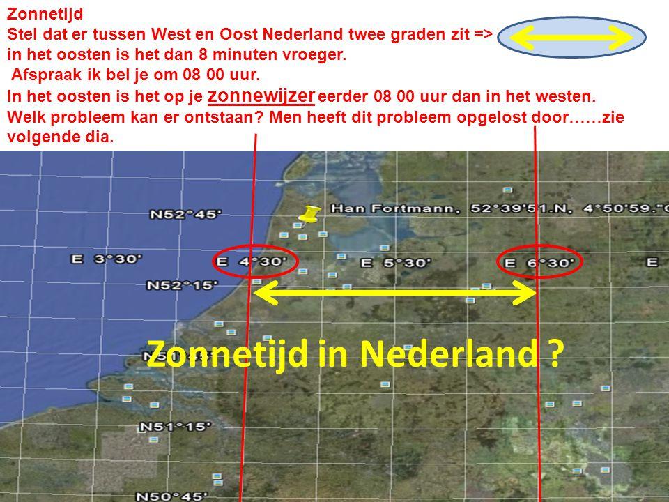 Zonnetijd in Nederland