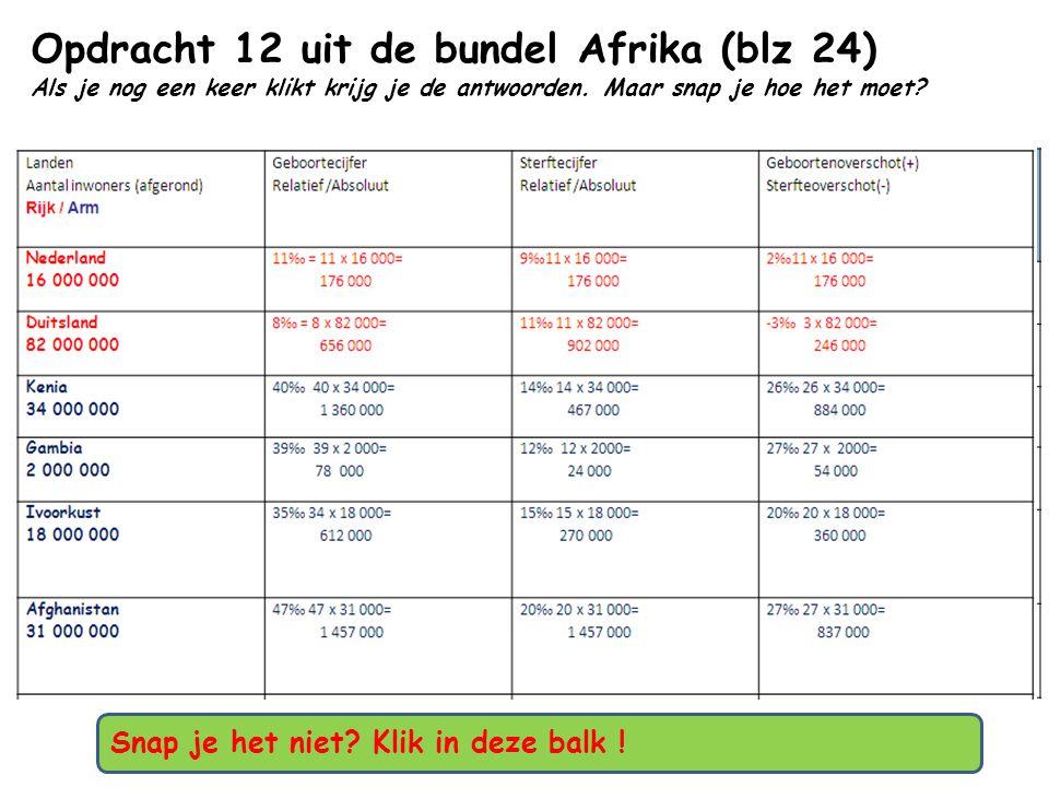 Opdracht 12 uit de bundel Afrika (blz 24) Als je nog een keer klikt krijg je de antwoorden. Maar snap je hoe het moet