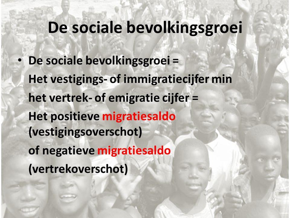 De sociale bevolkingsgroei