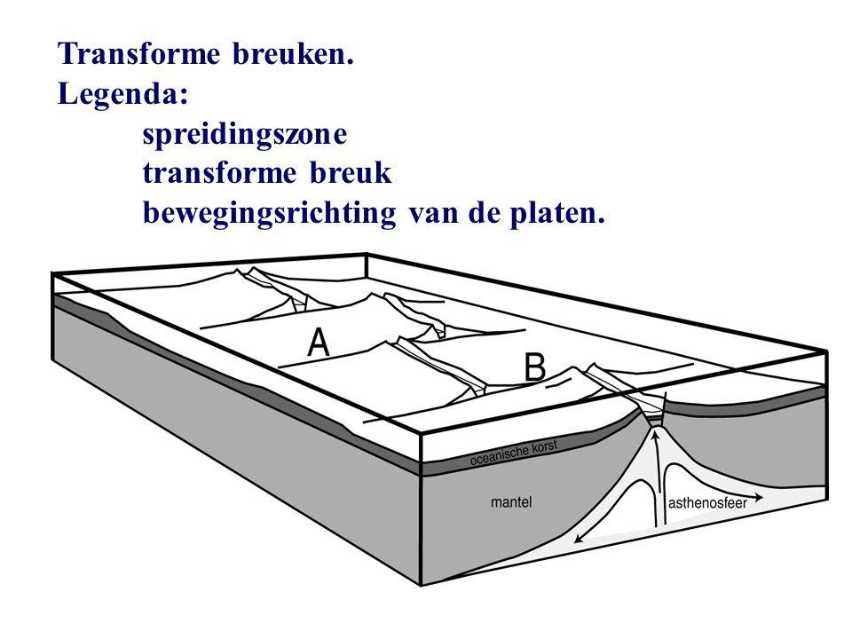 Transforme breuken. Legenda: spreidingszone transforme breuk bewegingsrichting van de platen.