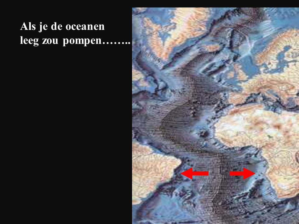 Als je de oceanen leeg zou pompen……..