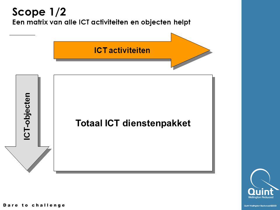 Scope 1/2 Een matrix van alle ICT activiteiten en objecten helpt