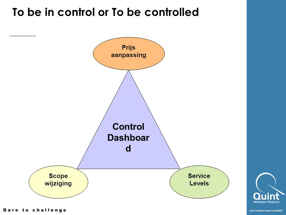 To be in control or To be controlled