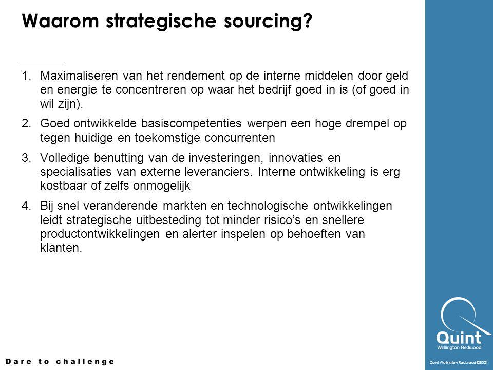 Waarom strategische sourcing