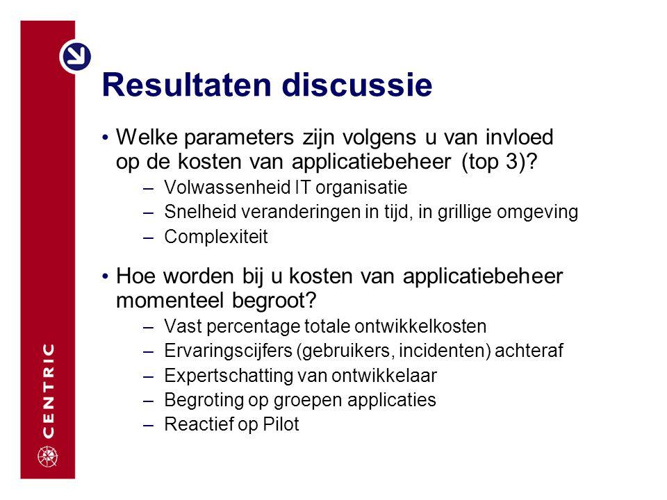 Resultaten discussie Welke parameters zijn volgens u van invloed op de kosten van applicatiebeheer (top 3)