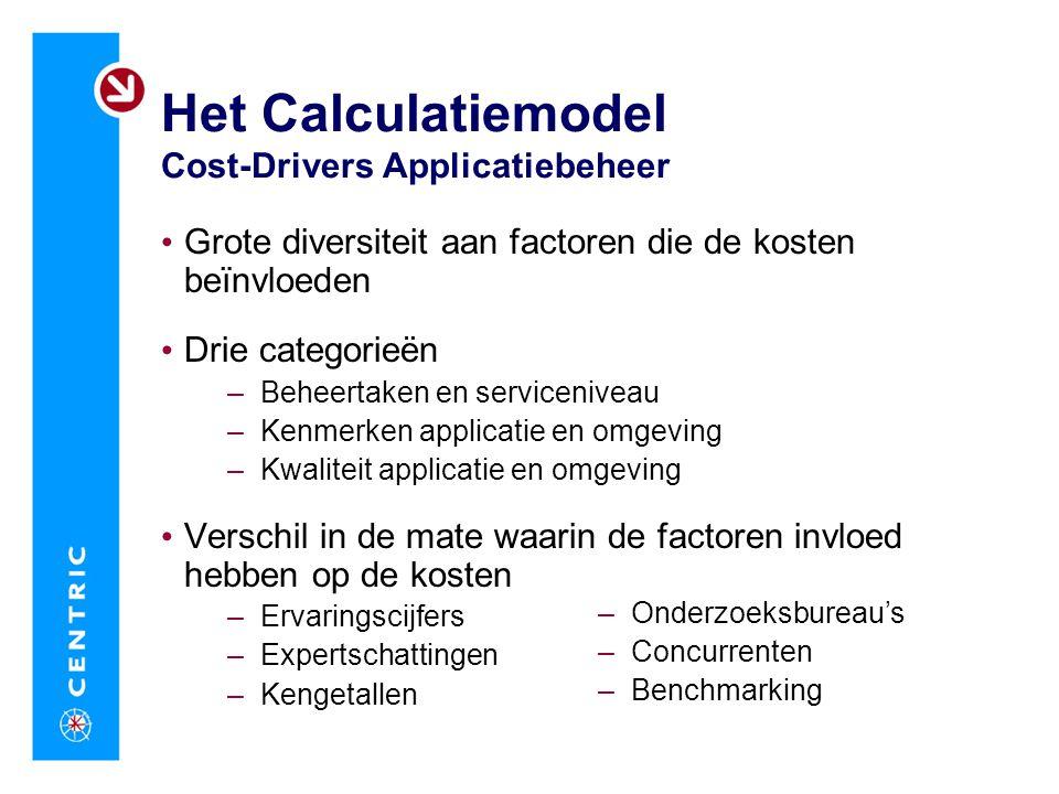 Het Calculatiemodel Cost-Drivers Applicatiebeheer