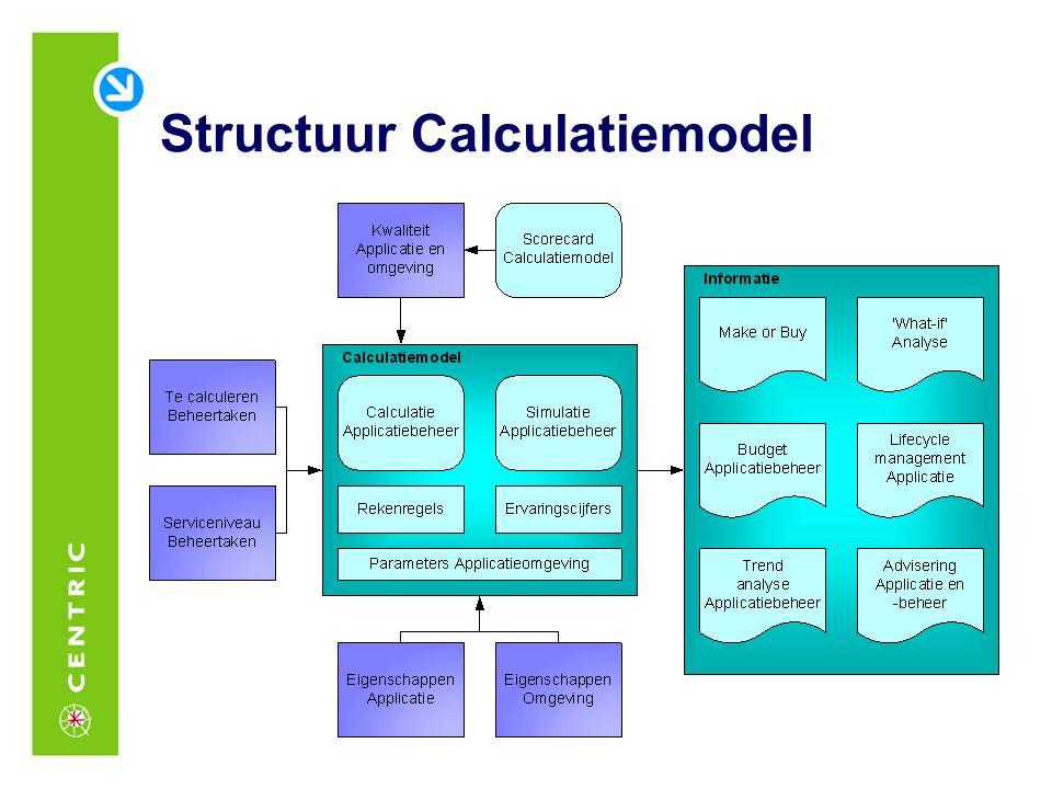 Structuur Calculatiemodel