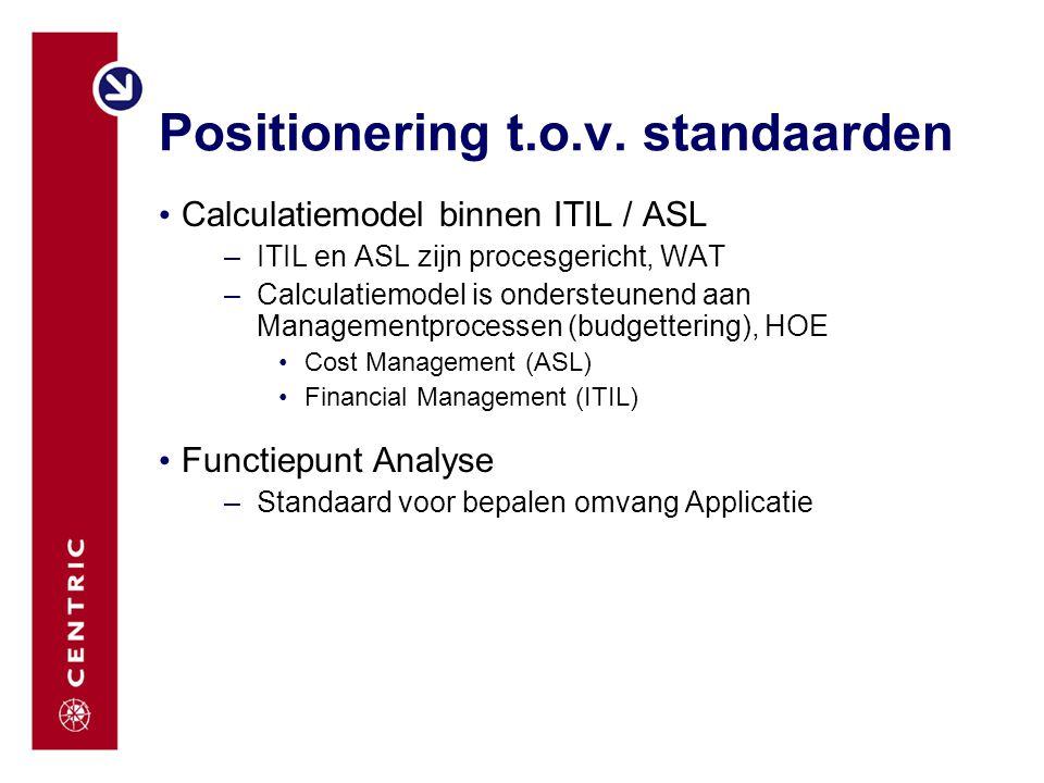 Positionering t.o.v. standaarden