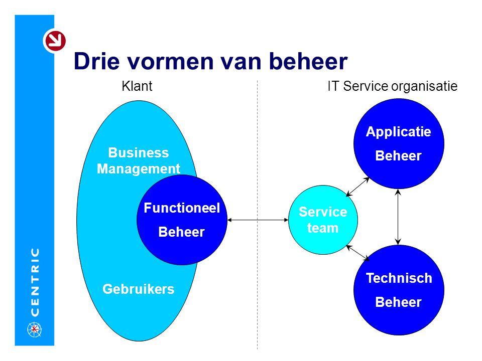 IT Service organisatie