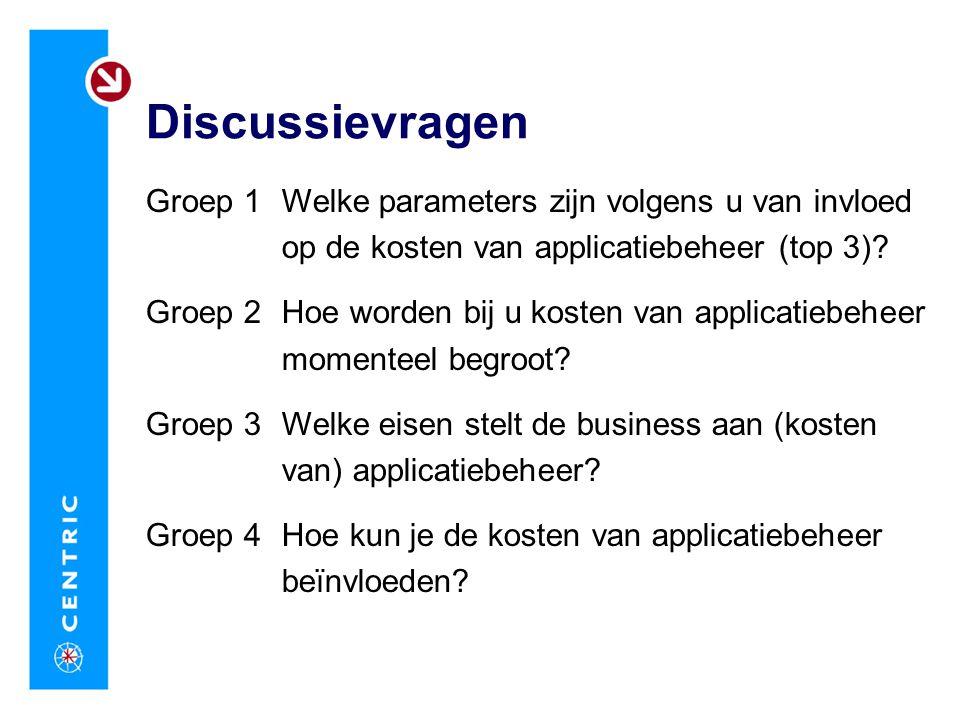 Discussievragen Groep 1 Groep 2 Groep 3 Groep 4