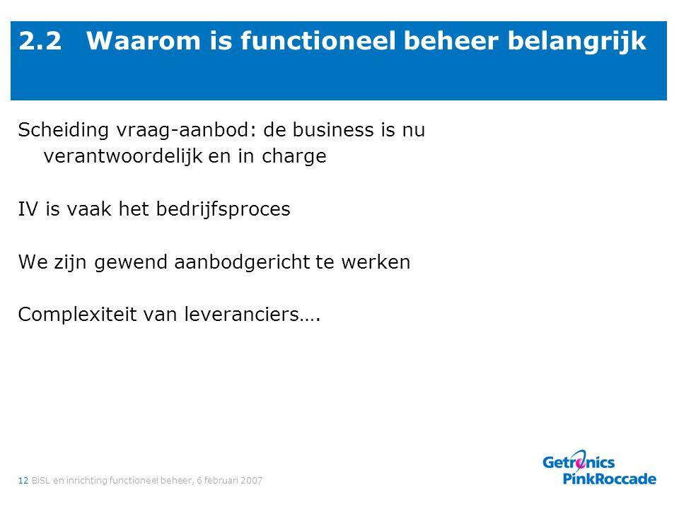 2.3 Wat is BiSL Een framework (plaat) voor functioneel beheer