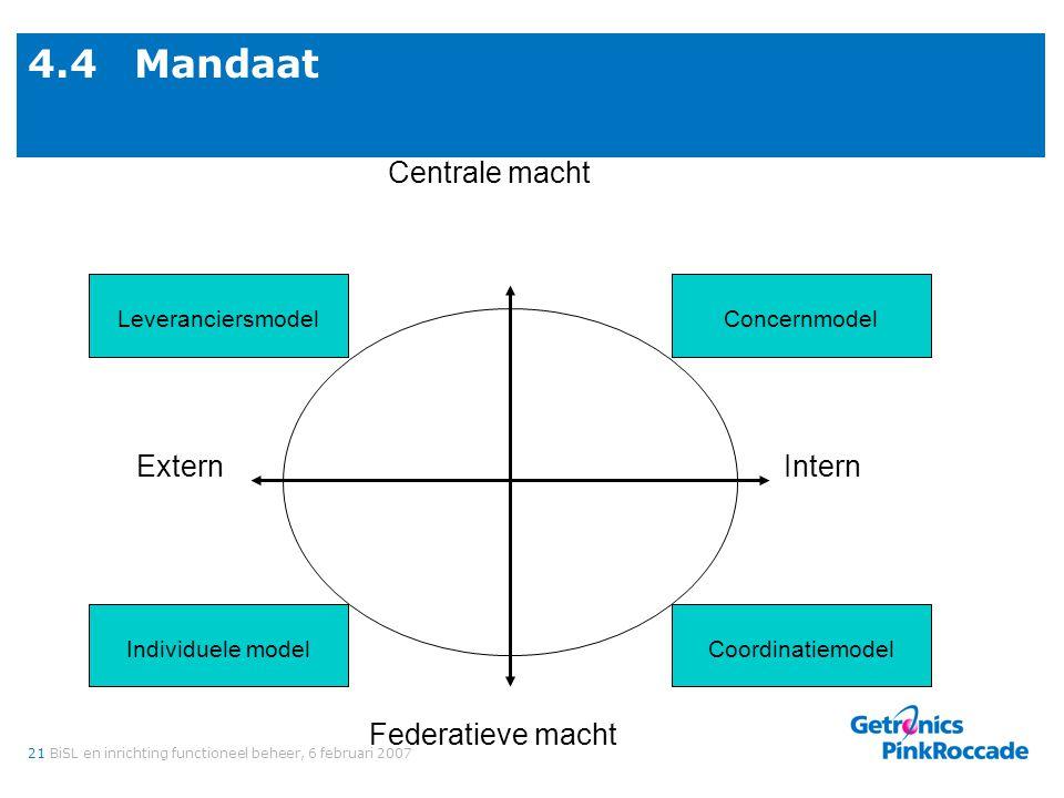 4.5 Structuur organisatie