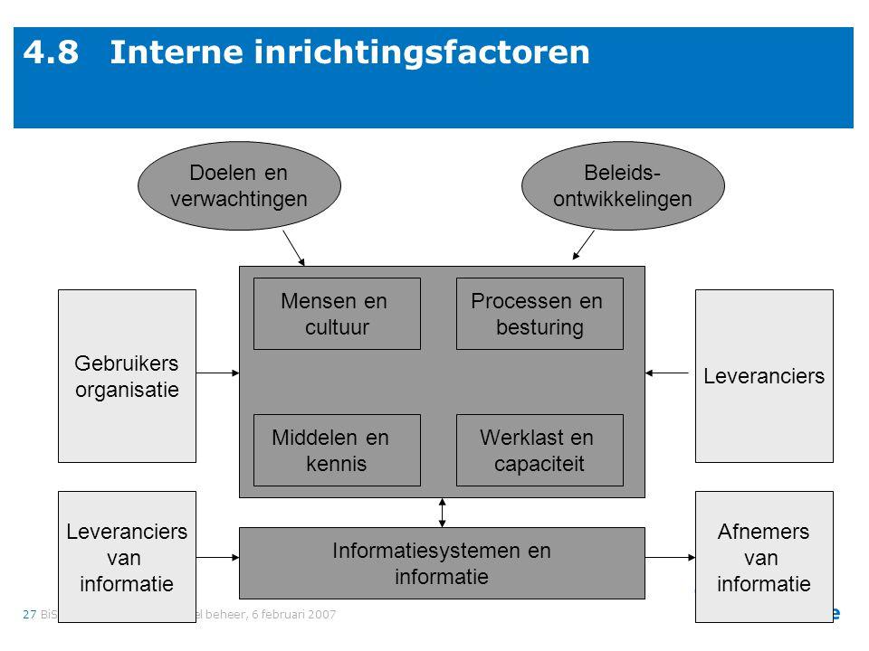 5. Samenvatting FB is strategisch voor I-intensieve organisatie