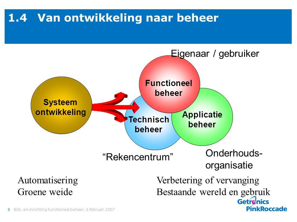 1.5 Model van Looijen ITIL Economy-of-scale Customer-intimacy BiSL ASL