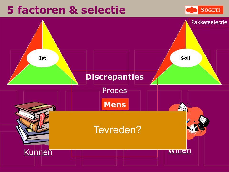 5 factoren & selectie Tevreden Discrepanties Proces Mens Informatie