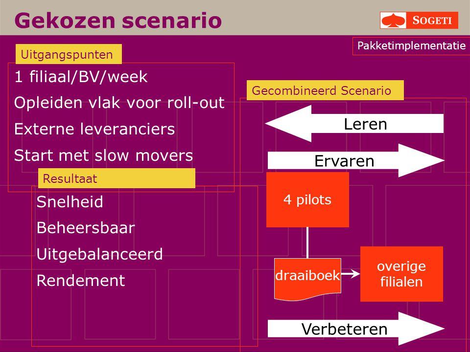 Gekozen scenario 1 filiaal/BV/week Opleiden vlak voor roll-out